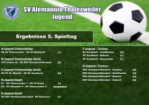 SVT Jugend Ergebnisse 5. Spieltag
